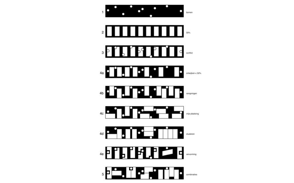 architectuur studies typologie thomas kemme